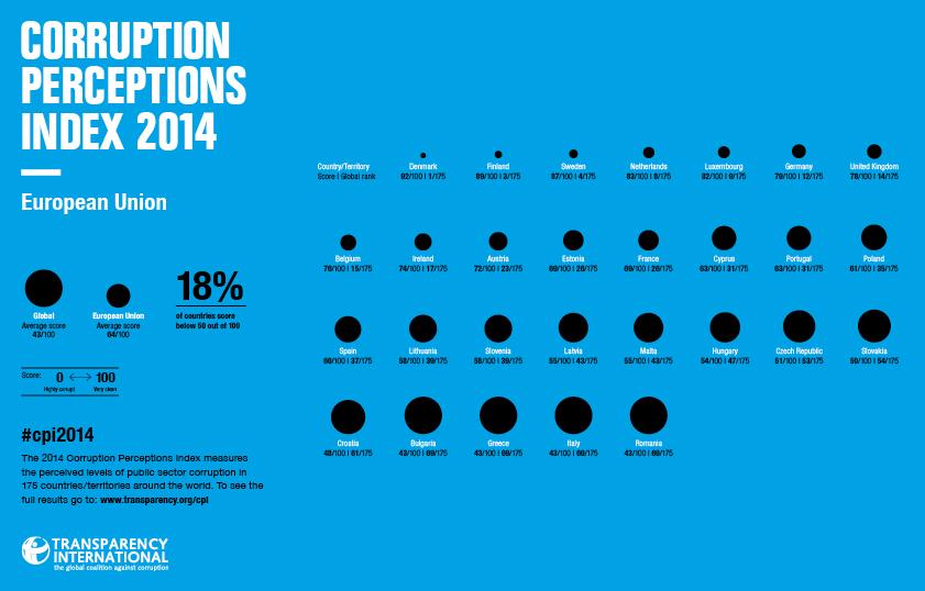 CPI_Regioninfographic_EU 2014