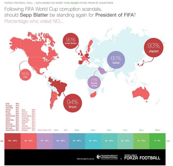 FIFA mei 2015
